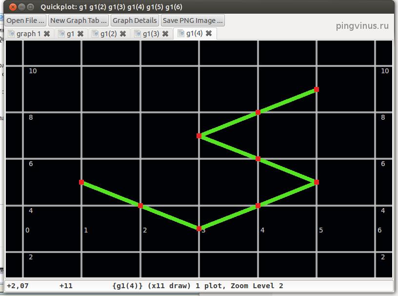 ... - программа для построения графиков: pingvinus.ru/program/quickplot