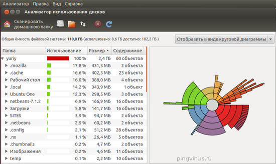 Disk Usage Analyzer (Baobab)