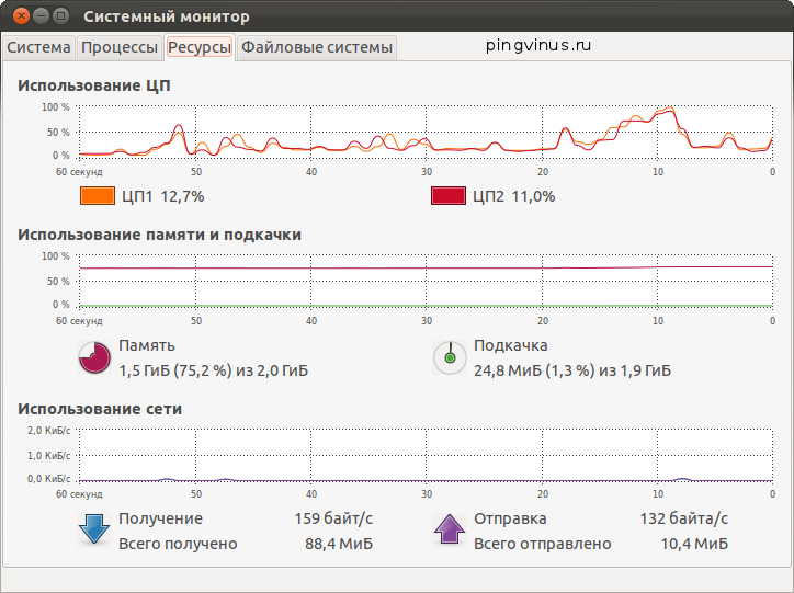 Системный монитор Gnome в Linux