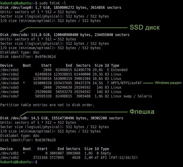 Восстановление GRUB. fdisk l